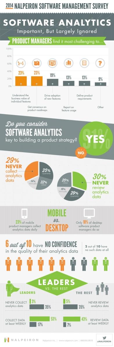 nalpeiron-infographic4