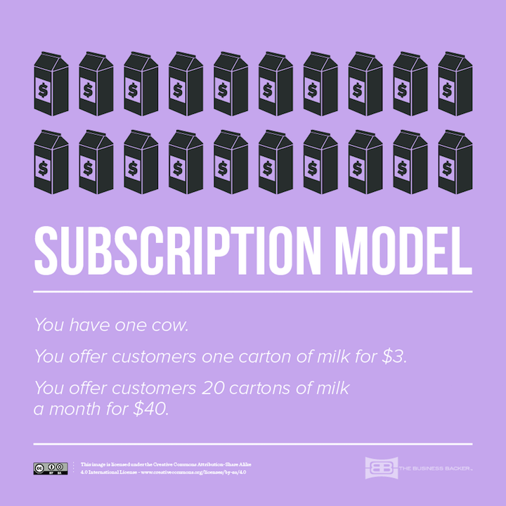 3-Subscription-Model_720px